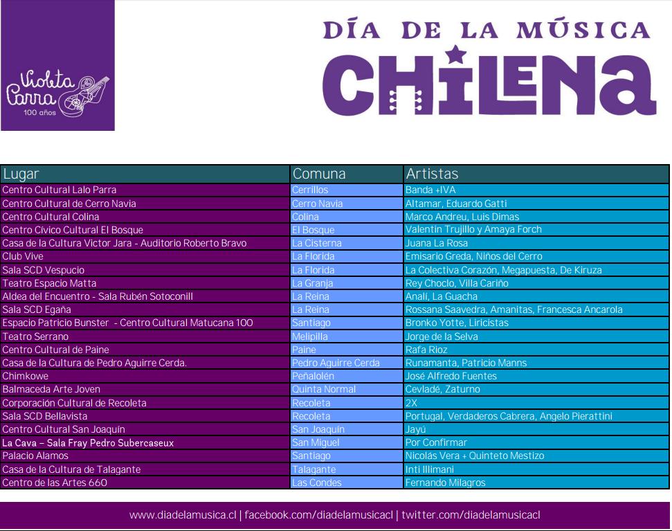 musica_chilena
