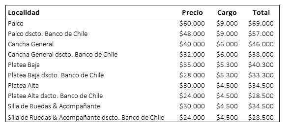 Buen lunes, chicos: Interpol regresa a Chile